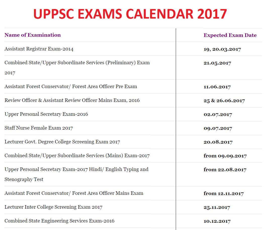 UPPSC Exams Calendar 2017