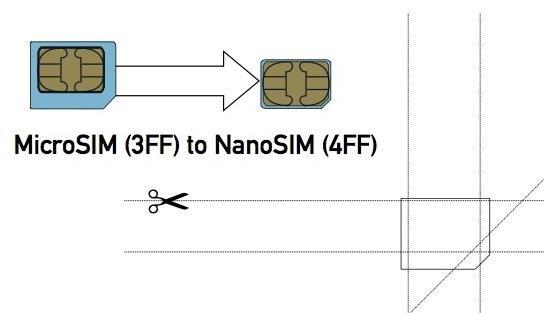 convert micro sim to nano sim