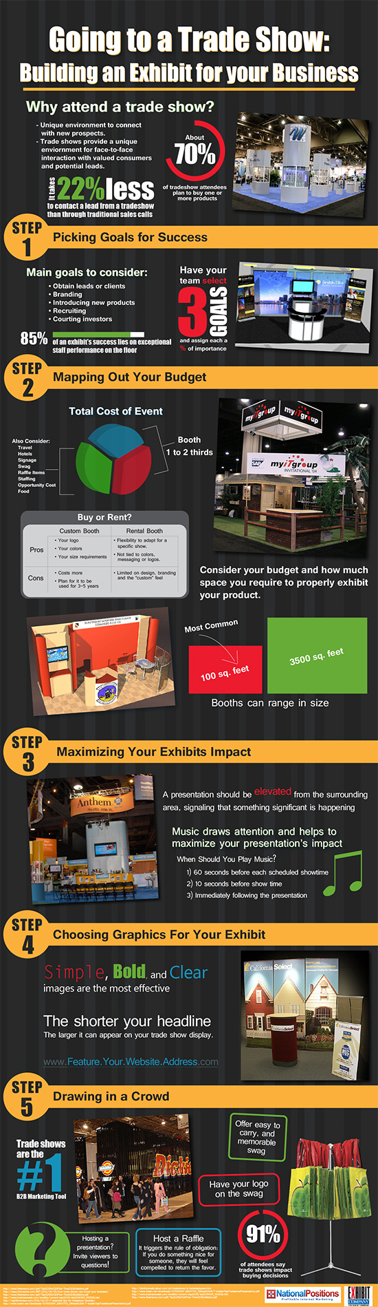 Going to a Trade Show: Building an Exhibit for your Business