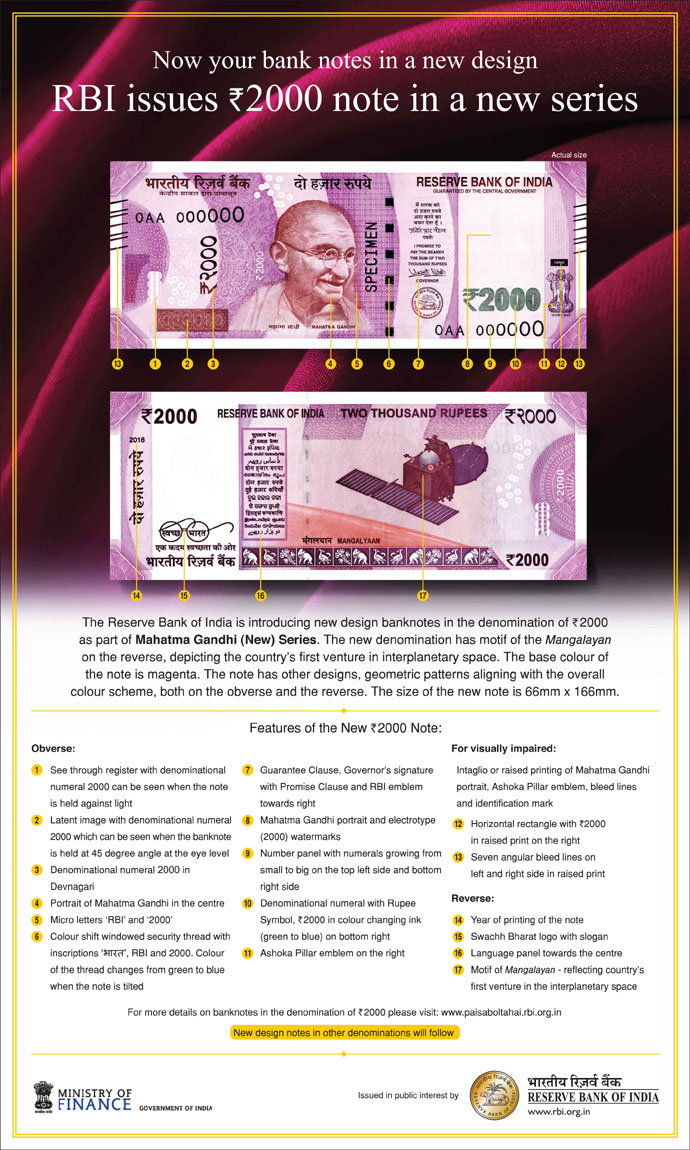 New Rs.2000 Notes Design and Features