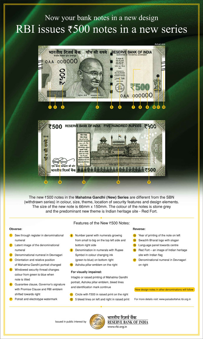 New Rs. 500 Note Design and Features