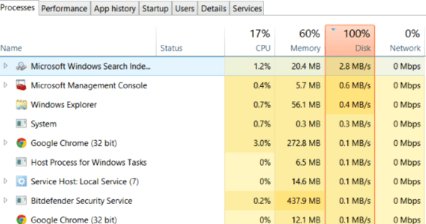 How To Stop Windows 8/8.1 and 10 Operating System 100% Disk Usage Problem