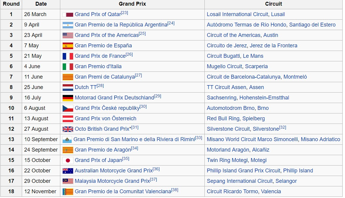 Image Result For Motogp Schedule