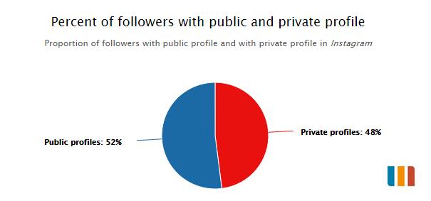Cool private
