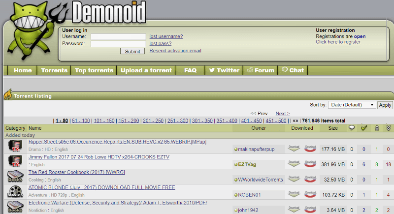 30 fast demonoid torrent proxies mirror sites list 2017 demonoid proxy or mirror sites are the clone websites of demonoid torrent which are maintained by demonoid staff and other volunteers in different domains ccuart Image collections