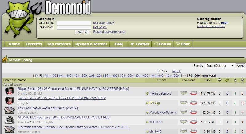 30 Fast Demonoid Torrent Proxies & Mirror Sites List [2017]