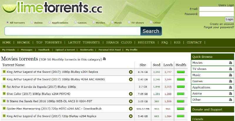 50 Fast LimeTorrents.cc Proxy