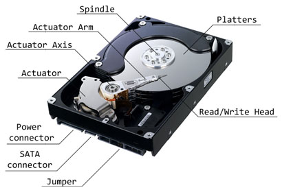hdd diagram supportive guru Computer Hard Drive Diagram hdd diagram