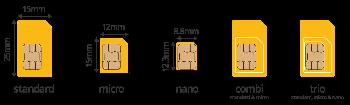 how to convert micro sim card to nano sim card. Black Bedroom Furniture Sets. Home Design Ideas