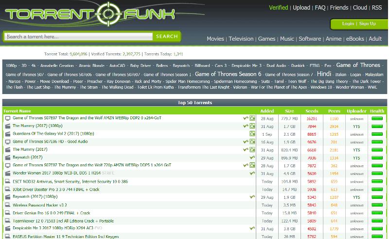 20+ TorrentFunk Proxy & Mirror Sites to unblock TorrentFunk