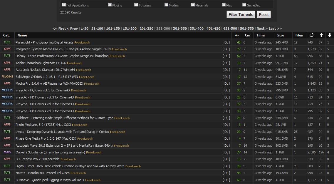 25 CGPeers Alternatives: Similar Sites Like CGPeers Torrents