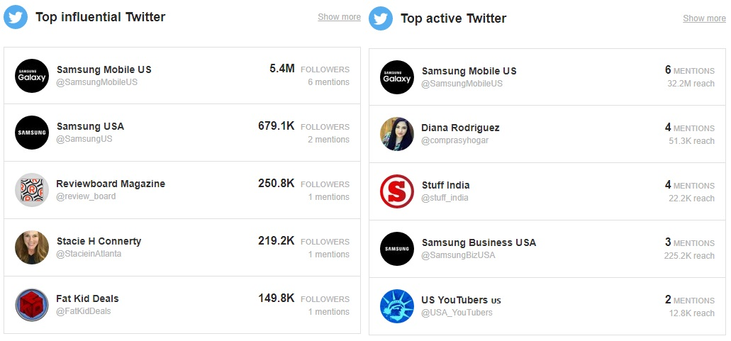 top influential twitter