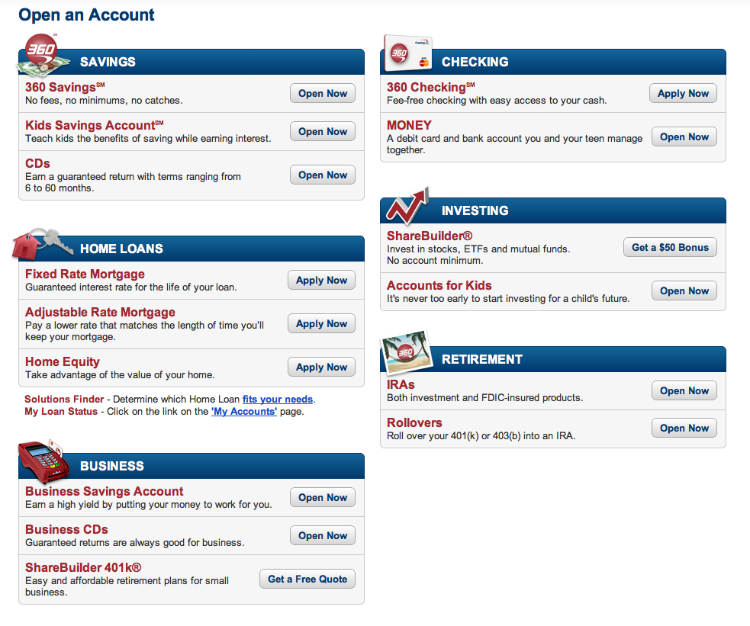 Capital One 360 Guide for Online Banking & Credit Cards