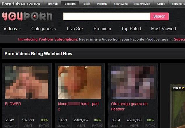 Sites like porn dude